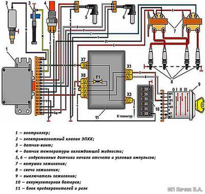 Электронная и микропроцессорная системы зажигания, устройство