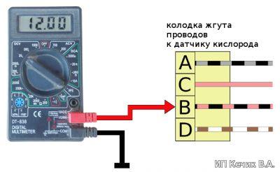 Как самостоятельно проверить кислородный датчик - лямбда-зонд?