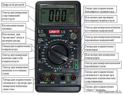 Как пользоваться мультиметром или тестером